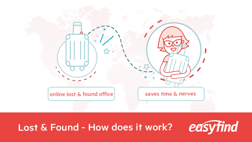 Lost & Found - how does it work?